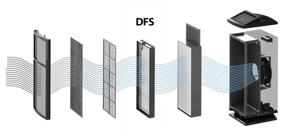 Clearing the Air on the Common Misconceptions Between HEPA, ULPA and DFS